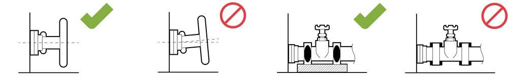 Соблюдение соосности патрубка и трубопровода